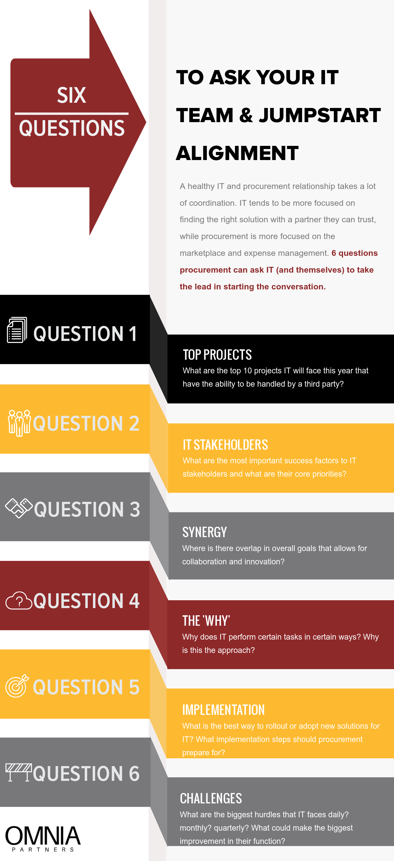 Source-One-6-Questions-Infographic.png