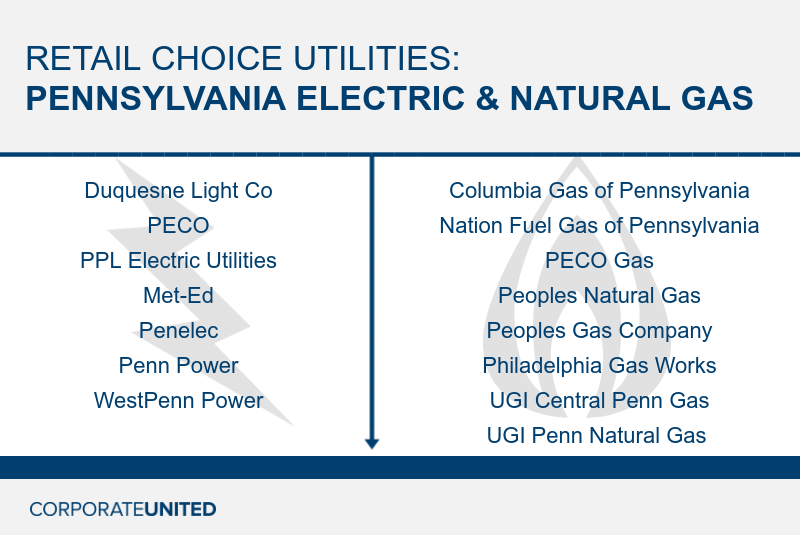 Pennsylvania Electric and Natural Gas Providers